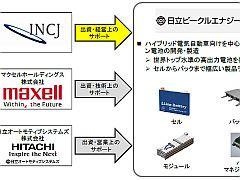 ビークル エナジー ジャパン 株式 会社