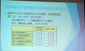 先進国における特許の審査期間