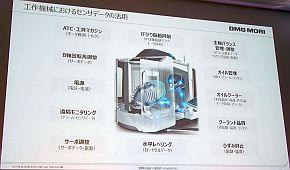 工作機械から得られるさまざまなセンサーデータ