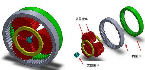 バイラテラル・ドライブ・ギヤの構造