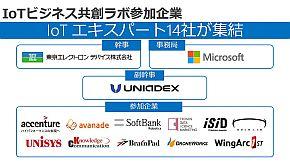 IoTビジネス共創ラボの現在の体制