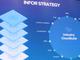クラウドやBIなどの成熟が追い風、進化しながら変容するERP市場とインフォアの戦略