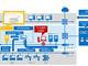 セキュリティ脅威から生産ラインを守る工場セキュリティ製品
