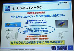 ミドルクラスのROV・AUV