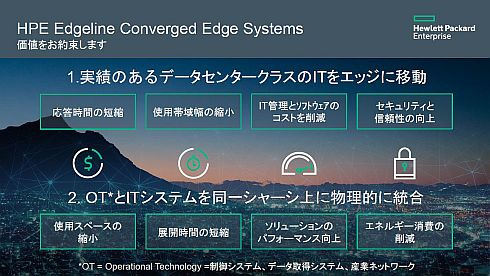 「HPE Edgelineソリューション」のコンセプト