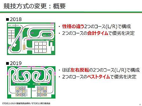 ETロボコン2019のデベロッパー部門における競技方式の変更