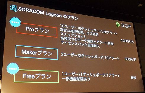 「SORACOM Lagoon」の新プラン