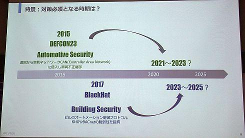 IoTセキュリティの対策が必須になる時期の目安