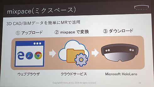「mixpace」による3D設計データからAR/VRデータへの変換の流れ