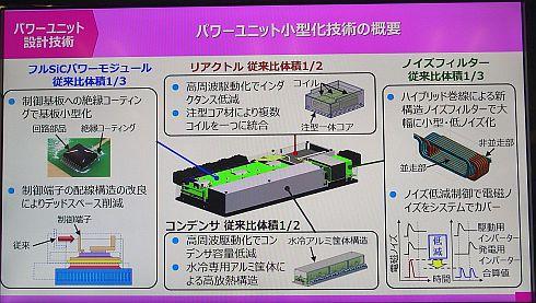 開発したハイブリッド車用パワーユニットの技術概要