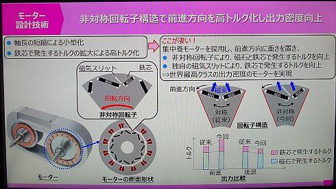 開発したモーターの技術概要