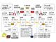 製造IoT基盤間のデータ連携、日立、三菱、ファナック、DMG森精機らが共同開発