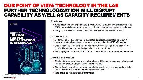 化学産業の研究開発部門のデジタル化に向けた3つのポイント