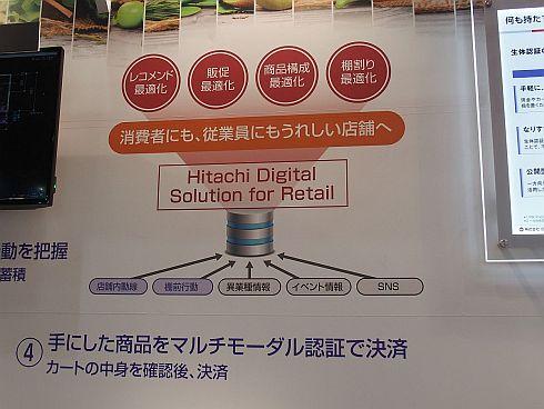 「Hitachi Digital Solution for Retail」による一括管理で「消費者にも、従業員にもうれしい店舗」へ