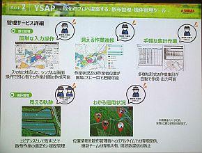 YSAPの機能