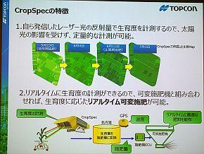 「CropSpec」の特徴