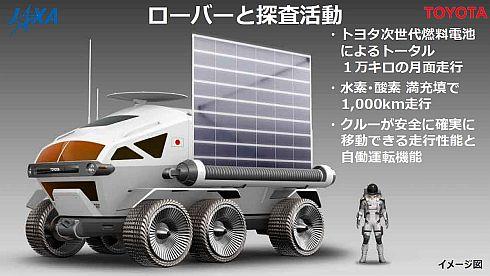 「有人与圧ローバ」は月面でトータル1万kmを走行できる