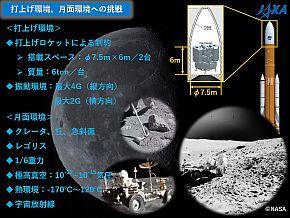 打ち上げ環境と月面環境の要求