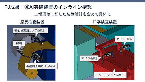 製造ラインへの自動検査機導入を検討