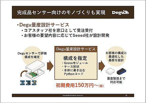コアスタッフが窓口となる「Degu量産設計サービス」