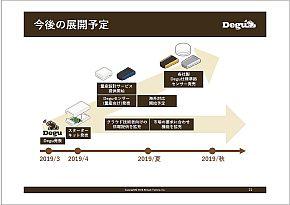 Deguの今後のロードマップ