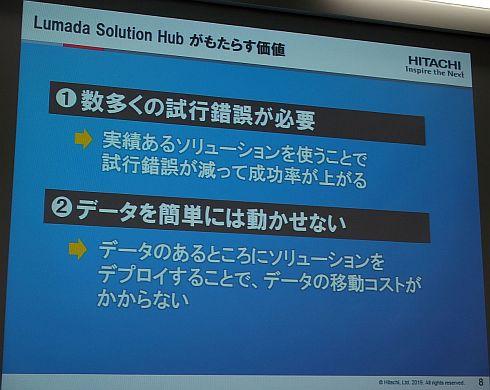 DXの2つの壁と「Lumada Solution Hub」による対応