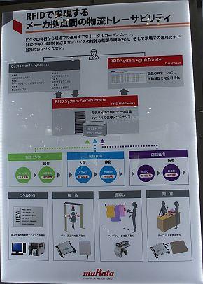 「RFIDミドルウェア」を用いた拠点間の物流トレーサビリティー