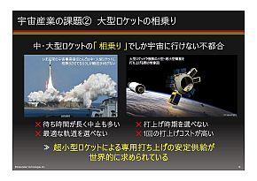 衛星打ち上げの課題