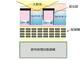 画像検査を新たなステージに、ソニーが産業機器向けの高精度CMOSセンサーを開発
