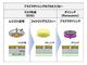 プラズマダイシング工程におけるレジスト塗布ソリューションを提供