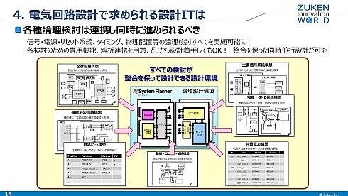 「System Planner」は回路設計でMBDを実現するのに有用だ