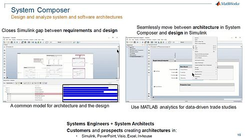 「System Composer」の機能イメージ