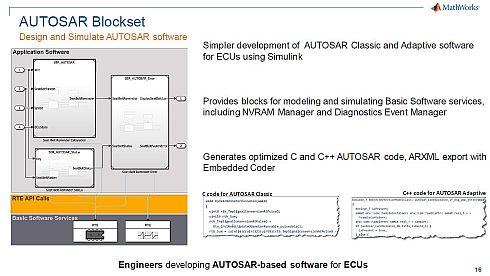 「AUTOSAR Blockset」の機能イメージ