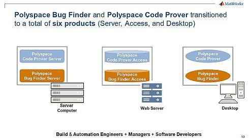 「Polyspace」はライセンスを拡充した