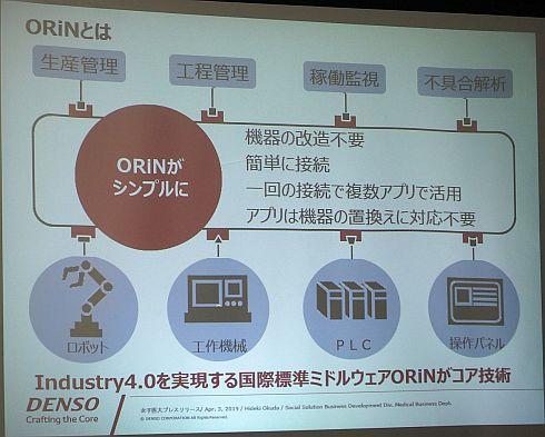 「OPeLiNK」の中核技術である「ORiN」の特徴