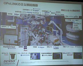 「OPeLiNK」の主な接続機器