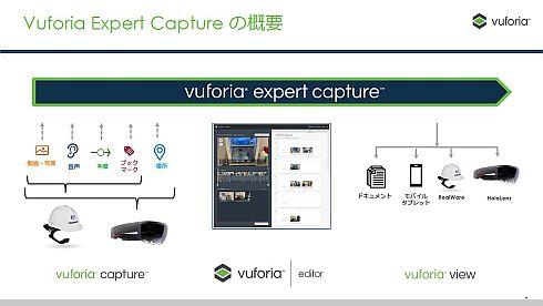 「Vuforia Expert Capture」の3つのプロセス