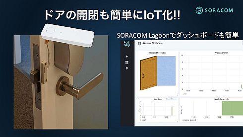 「SORACOM LTE-M Button Plus」のユースケース