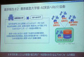 慶応大学とのAI実装に向けた協働