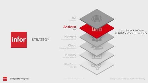 """6層の製品戦略""""のうち、アナリティクス層を担うクラウドBIプラットフォーム「Birst」"""
