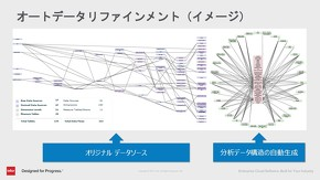 オートデータリファインメント2