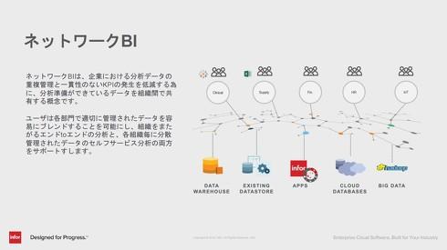 ネットワークBIについて
