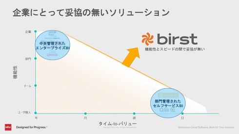 エンタープライズBIとセルフサービスBI、双方の特長を兼ね備える「Birst」