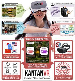 VRコンテンツの業務利用やロケーション展開を支援するソリューション「KANTAN VR」