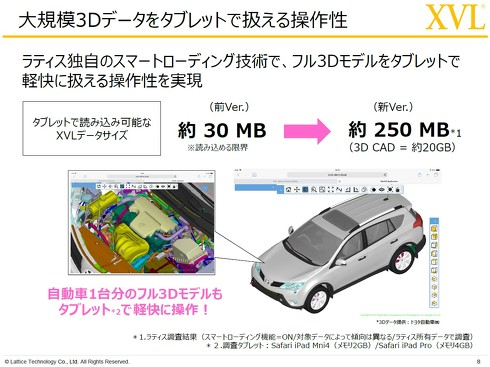 新バージョンでは大規模3Dモデルでもタブレット端末で軽快に扱えるようになった