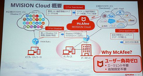 「MVISION Cloud」の概要