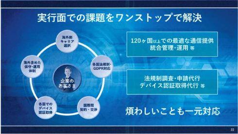 実行面での課題をワンストップで解決するKDDIの「IoT世界基盤」