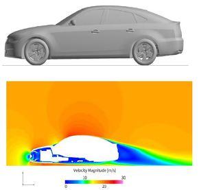 自動車空力解析用モデルと解析結果
