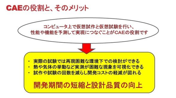 図1 CAEの役割とそのメリットについて(※筆者セミナー資料より)