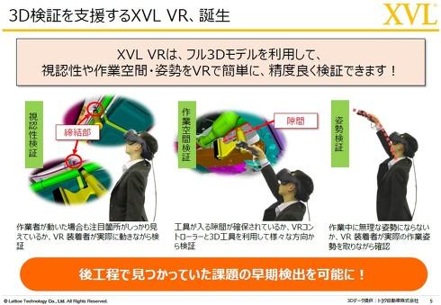 「XVL Studio VRオプション」の特長について